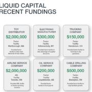 Recent funding diagram
